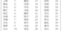 """广西哪些地方爱放烟花爆竹?请看""""空气污染排行榜"""" - 广西新闻网"""