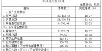 QQ图片20180621170528.png - 国资委
