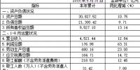 QQ图片20181008100524.png - 国资委