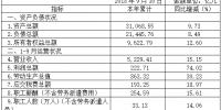 QQ图片20181022190155.png - 国资委